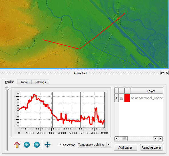 Drawing Lines In Quantum Gis : Profile tool tutorial free and open source gis ramblings