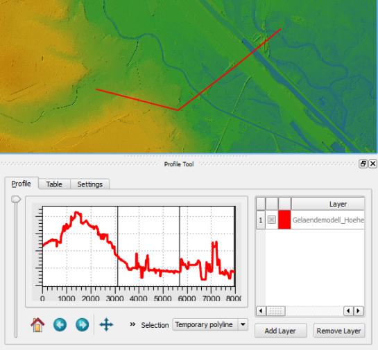 Profile Tool tutorial | Free and Open Source GIS Ramblings