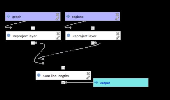 total_graph_length