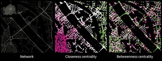 Centrality: low values in pink, high values in green