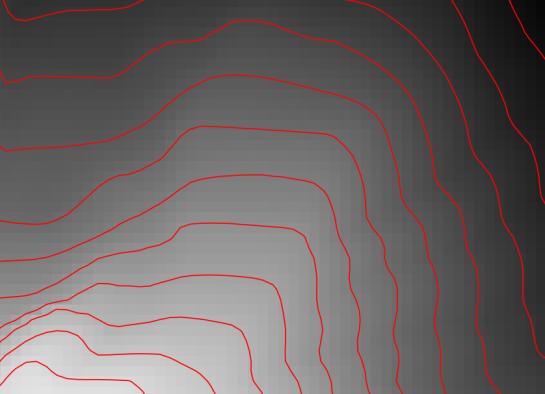 contours