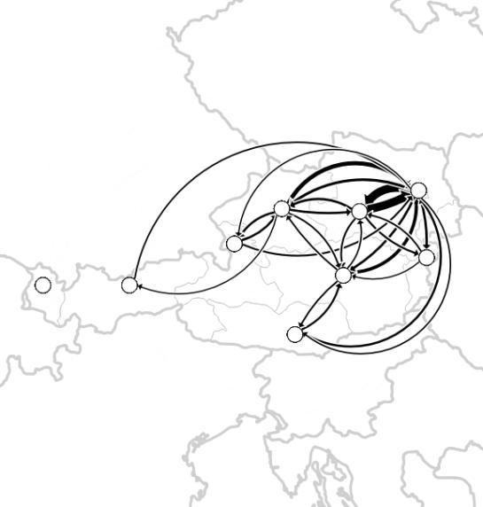 migration_basic