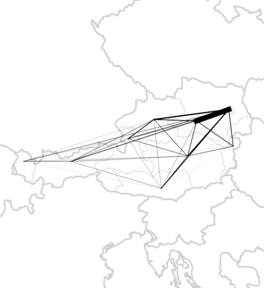 Raw migration data