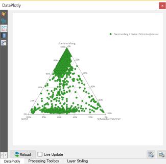 plotly_ternary_graph