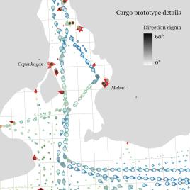 Cargo prototype details near Copenhagen & Malmö